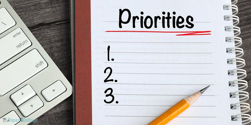 List of Priorities